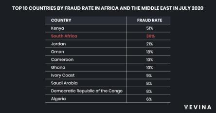 L'Afrique du Sud confrontée à un problème de fraude massive sur les mobiles